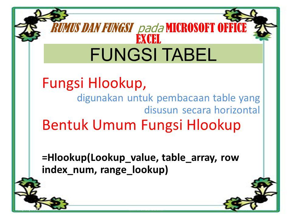 10/30/20139MIFTAHUL ULUM RUMUS DAN FUNGSI pada MICROSOFT OFFICE EXCEL Fungsi Hlookup, digunakan untuk pembacaan table yang disusun secara horizontal Bentuk Umum Fungsi Hlookup =Hlookup(Lookup_value, table_array, row index_num, range_lookup) FUNGSI TABEL