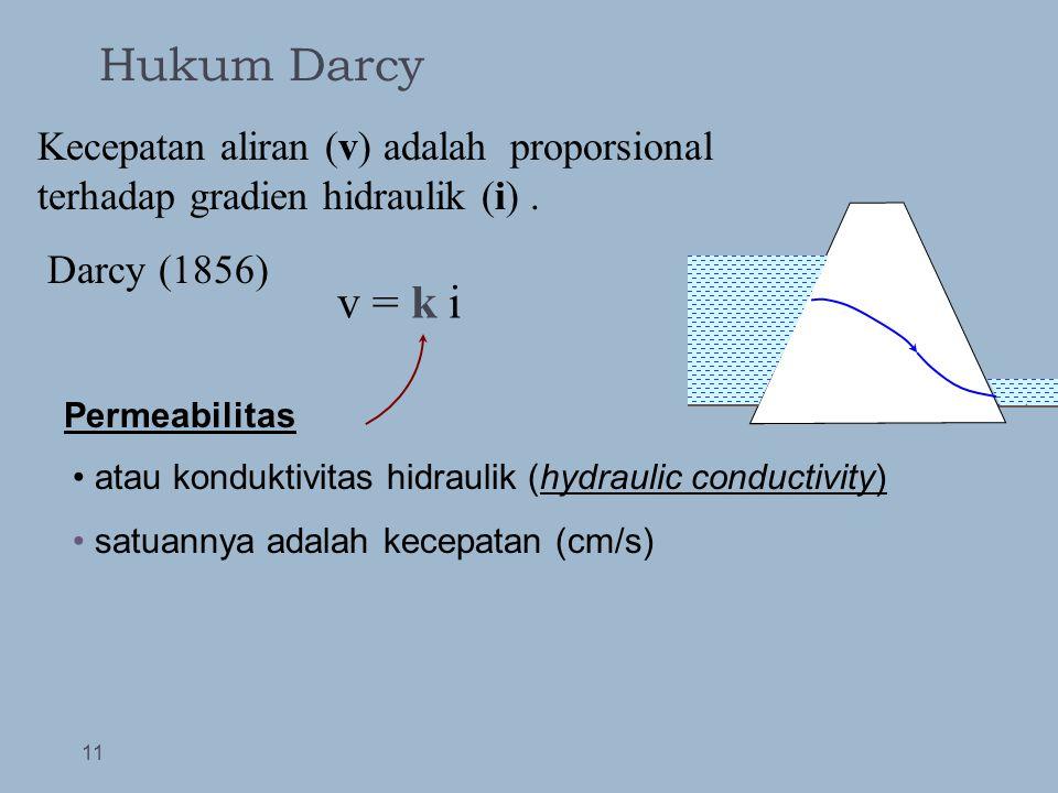 Hukum Darcy 11 Kecepatan aliran (v) adalah proporsional terhadap gradien hidraulik (i). Darcy (1856) v = k i Permeabilitas atau konduktivitas hidrauli