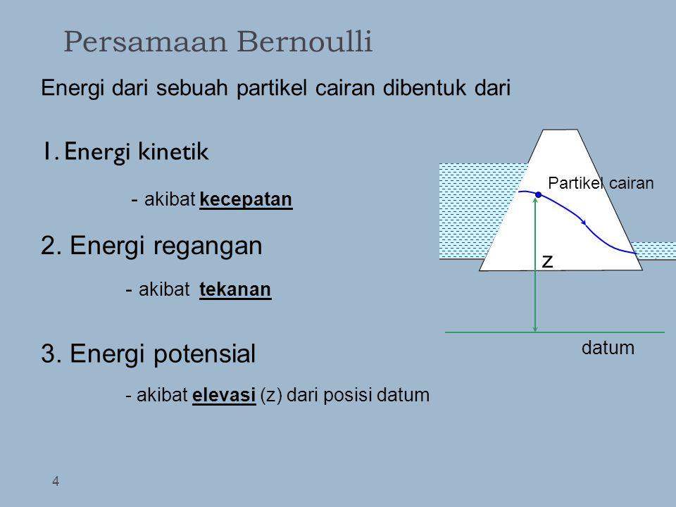 Persamaan Bernoulli 4 1. Energi kinetik datum z Partikel cairan Energi dari sebuah partikel cairan dibentuk dari 2. Energi regangan 3. Energi potensia