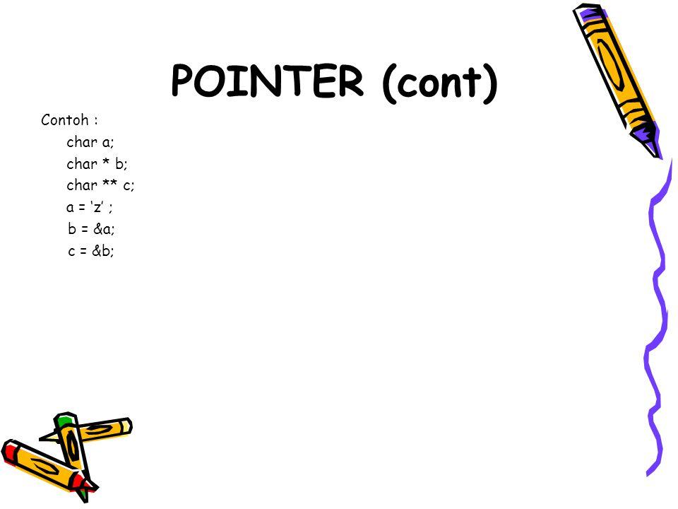 Contoh : char a; char * b; char ** c; a = 'z' ; b = &a; c = &b; POINTER (cont)