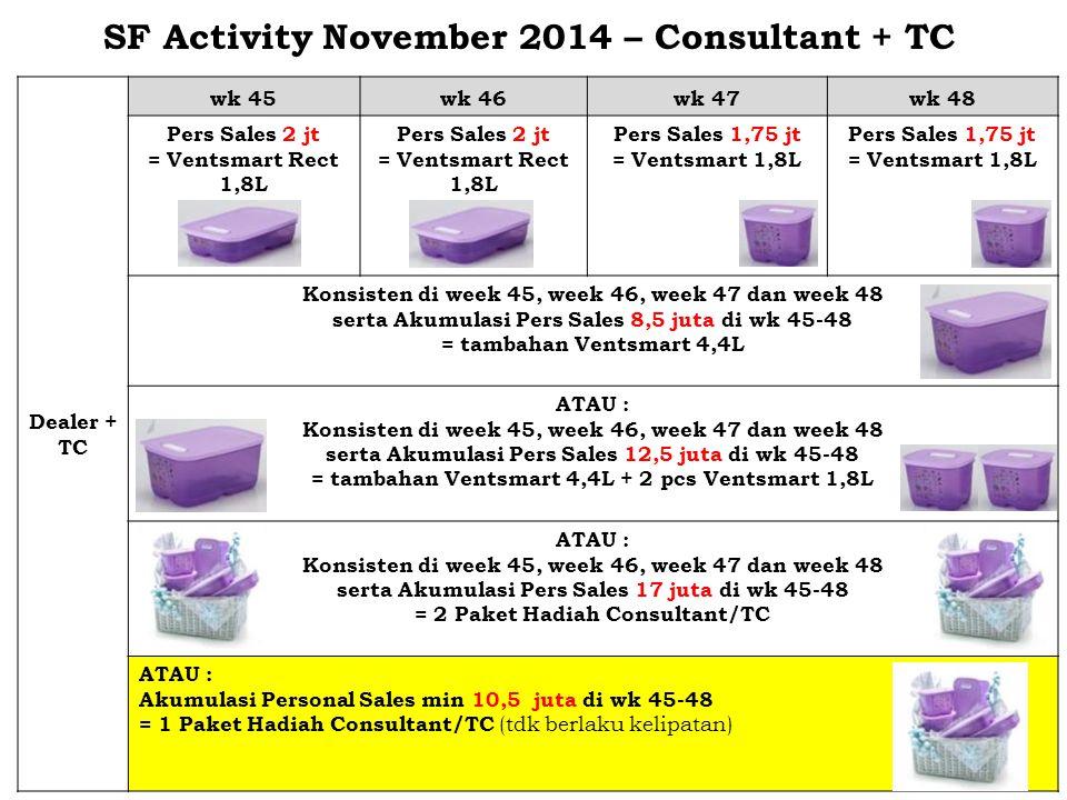 SF Activity November 2014 – Consultant + TC Dealer + TC wk 45wk 46wk 47wk 48 Pers Sales 2 jt = Ventsmart Rect 1,8L Pers Sales 2 jt = Ventsmart Rect 1,