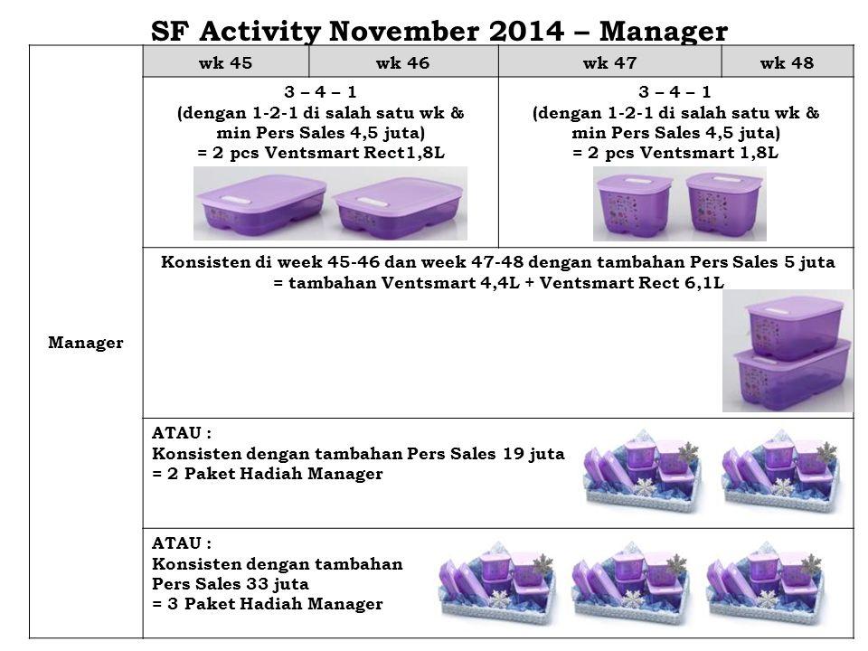 SF Activity November 2014 – Manager Manager wk 45wk 46wk 47wk 48 3 – 4 – 1 (dengan 1-2-1 di salah satu wk & min Pers Sales 4,5 juta) = 2 pcs Ventsmart