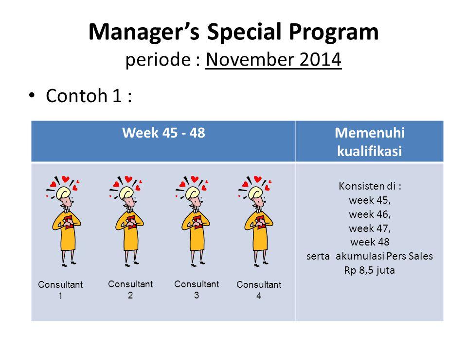 Contoh 1 : Manager's Special Program periode : November 2014 Week 45 - 48Memenuhi kualifikasi Konsisten di : week 45, week 46, week 47, week 48 serta