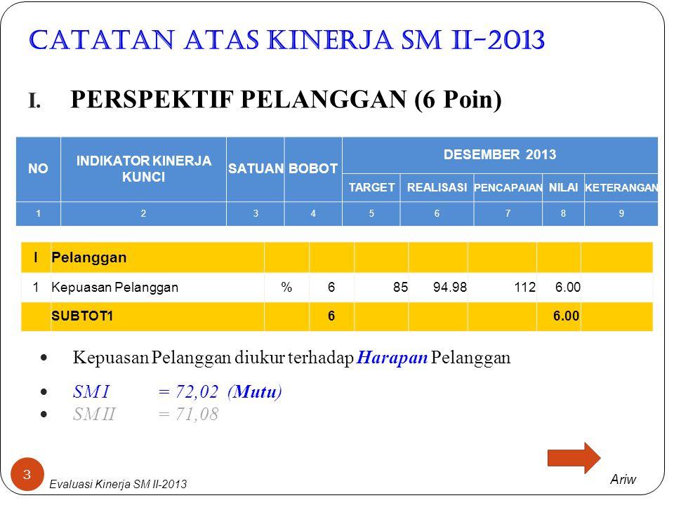 Ariw Evaluasi Kinerja SM II-2013 TARGET DAN REALISASI KONTRAK MANAJEMEN SEMESTER II - 2013 2