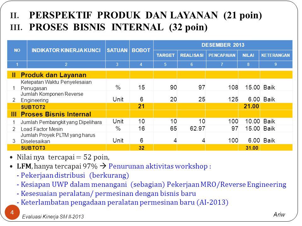 Ariw Evaluasi Kinerja SM II-2013 CATATAN ATAS KINERJA SM II-2013 I. PERSPEKTIF PELANGGAN (6 Poin) 3 Kepuasan Pelanggan diukur terhadap Harapan Pelangg
