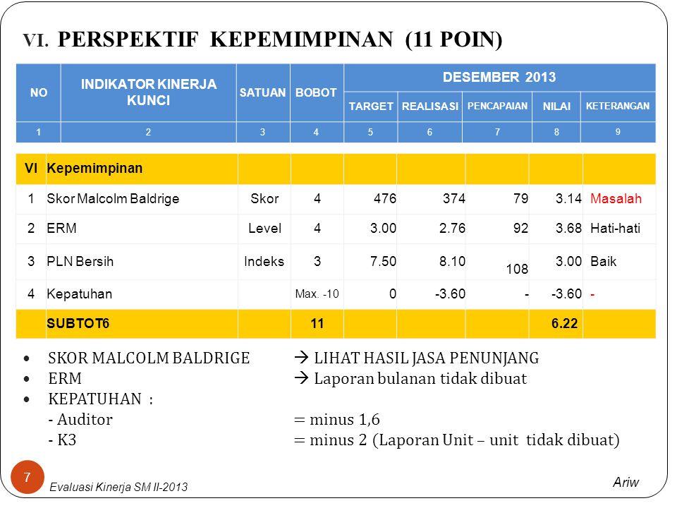 Ariw Evaluasi Kinerja SM II-2013 V. PERSPEKTIF KEUANGAN DAN PASAR (10 POIN) 6 NO INDIKATOR KINERJA KUNCI SATUANBOBOT DESEMBER 2013 TARGETREALISASI PEN