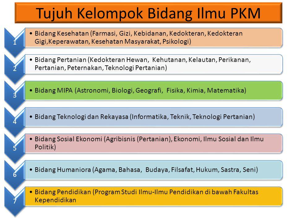 Tujuh Kelompok Bidang Ilmu PKM 1 Bidang Kesehatan (Farmasi, Gizi, Kebidanan, Kedokteran, Kedokteran Gigi,Keperawatan, Kesehatan Masyarakat, Psikologi)