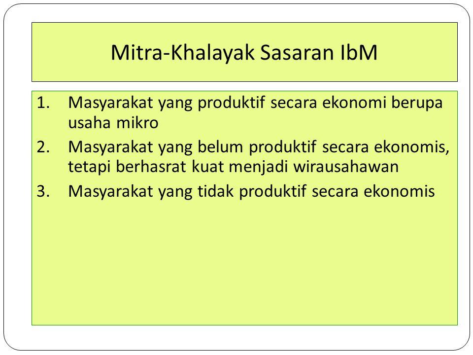 Mitra IbPE 1.Bukan UKM baru berdiri. 2. Usaha Kecil.
