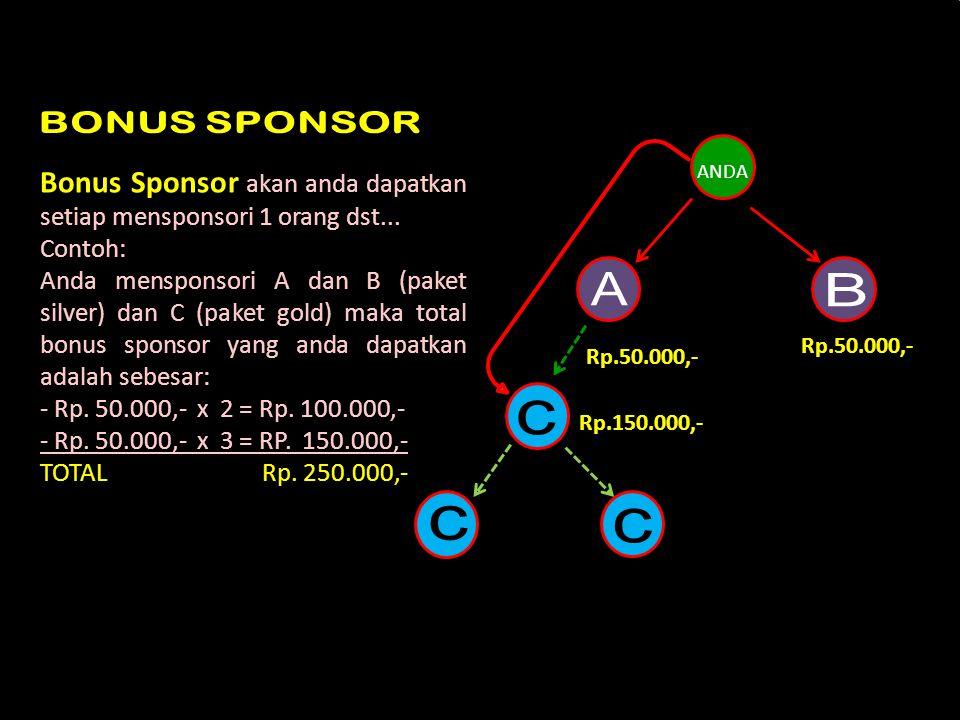 Bonus Sponsor akan anda dapatkan setiap mensponsori 1 orang dst...