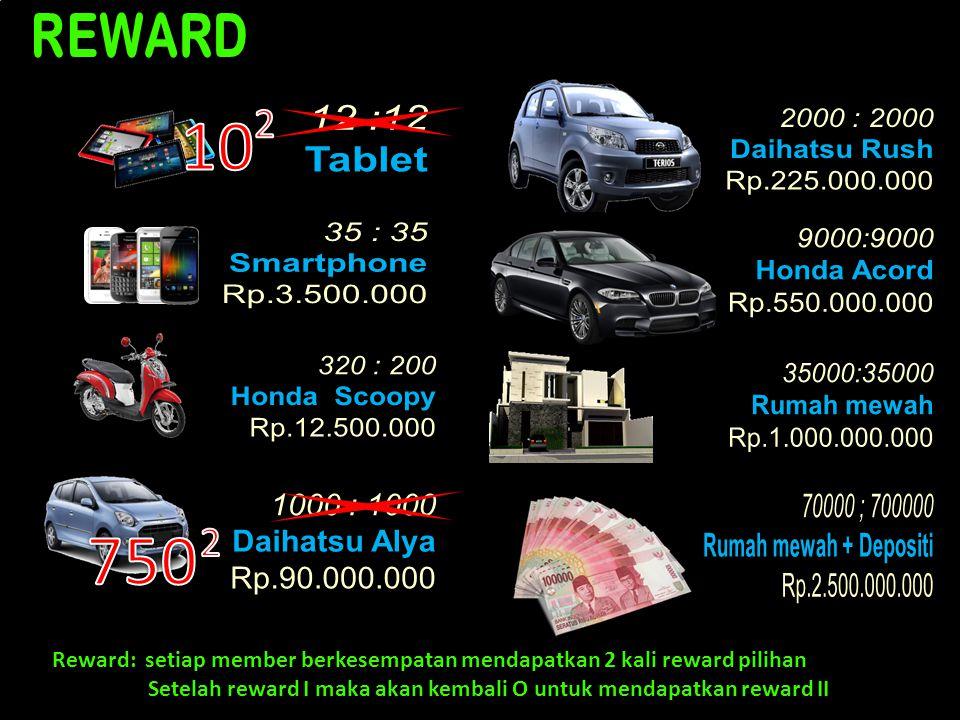 Reward: setiap member berkesempatan mendapatkan 2 kali reward pilihan Setelah reward I maka akan kembali O untuk mendapatkan reward II