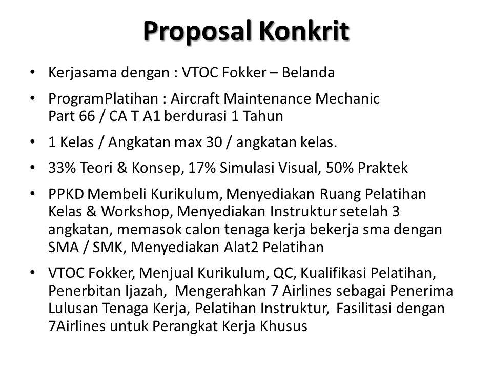 Proposal Konkrit Kerjasama dengan : VTOC Fokker – Belanda ProgramPlatihan : Aircraft Maintenance Mechanic Part 66 / CA T A1 berdurasi 1 Tahun 1 Kelas
