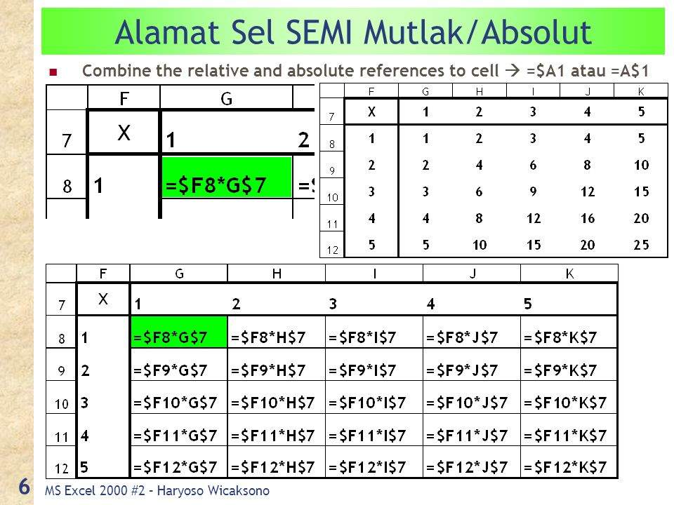 MS Excel 2000 #2 – Haryoso Wicaksono 6 Alamat Sel SEMI Mutlak/Absolut Combine the relative and absolute references to cell  =$A1 atau =A$1