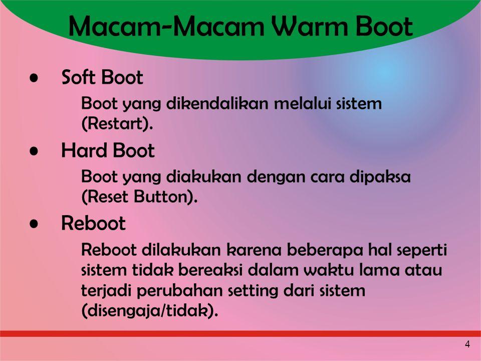 4 Macam-Macam Warm Boot Soft Boot Boot yang dikendalikan melalui sistem (Restart). Hard Boot Boot yang diakukan dengan cara dipaksa (Reset Button). Re
