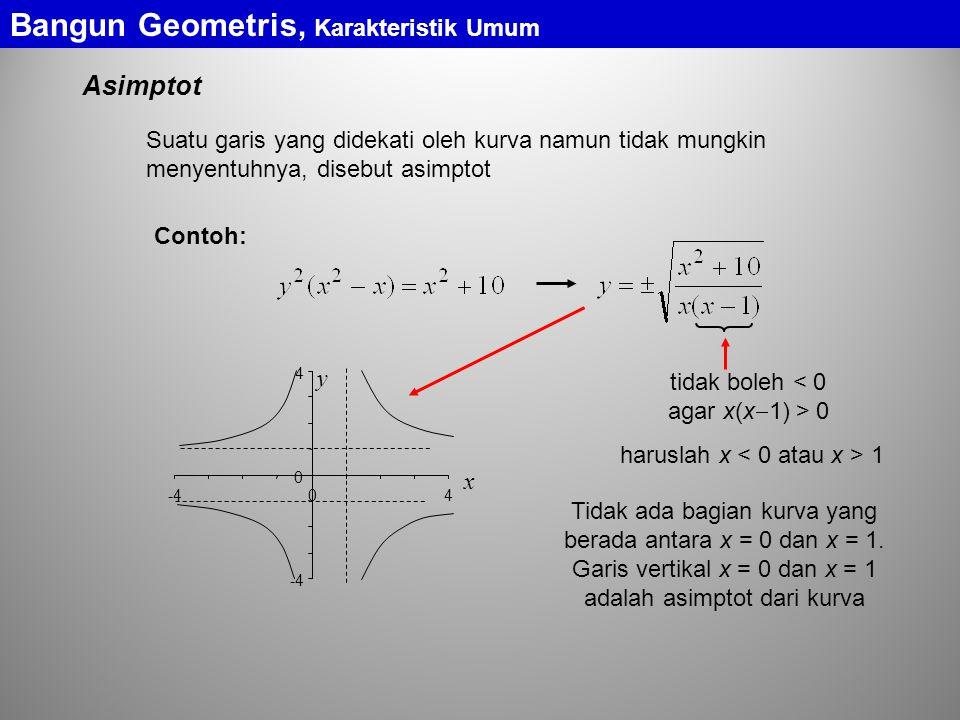 Asimptot Suatu garis yang didekati oleh kurva namun tidak mungkin menyentuhnya, disebut asimptot Contoh: tidak boleh 0 haruslah x 1 Tidak ada bagian kurva yang berada antara x = 0 dan x = 1.
