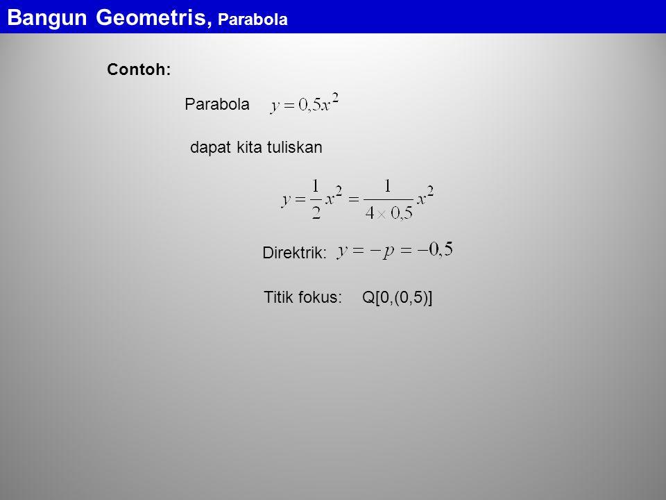 Bangun Geometris, Parabola Contoh: Parabola dapat kita tuliskan Direktrik: Titik fokus:Q[0,(0,5)]