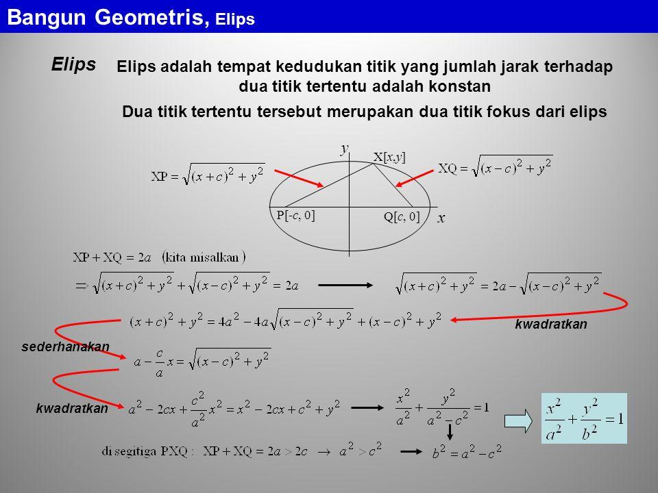 Elips Bangun Geometris, Elips Elips adalah tempat kedudukan titik yang jumlah jarak terhadap dua titik tertentu adalah konstan Dua titik tertentu tersebut merupakan dua titik fokus dari elips X[x,y] P[-c, 0] Q[c, 0] x y kwadratkan sederhanakan