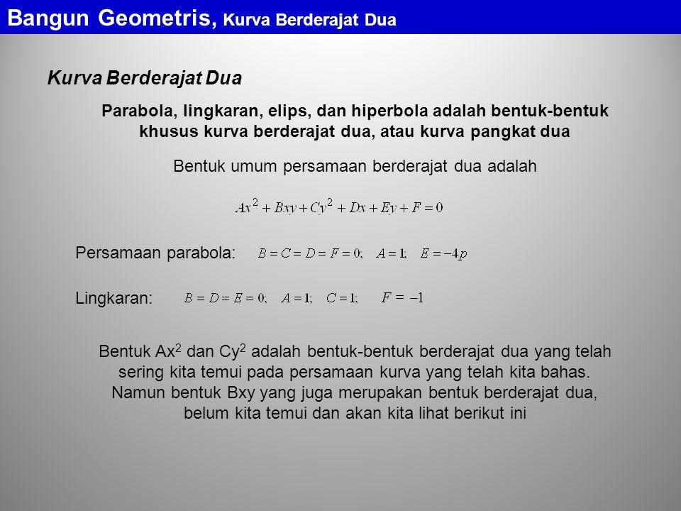 Kurva Berderajat Dua Bangun Geometris, Kurva Berderajat Dua Parabola, lingkaran, elips, dan hiperbola adalah bentuk-bentuk khusus kurva berderajat dua, atau kurva pangkat dua Bentuk umum persamaan berderajat dua adalah Persamaan parabola: Lingkaran: F =  1 Bentuk Ax 2 dan Cy 2 adalah bentuk-bentuk berderajat dua yang telah sering kita temui pada persamaan kurva yang telah kita bahas.
