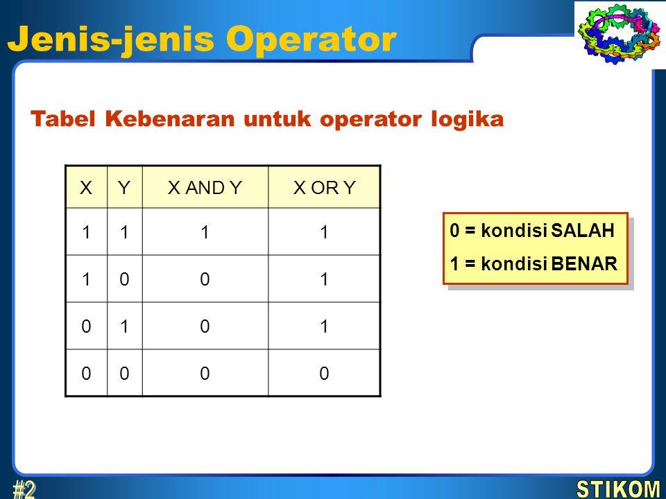 Tabel Kebenaran untuk operator logika XYX AND YX OR Y 1111 1001 0101 0000 Jenis-jenis Operator 0 = kondisi SALAH 1 = kondisi BENAR 0 = kondisi SALAH 1