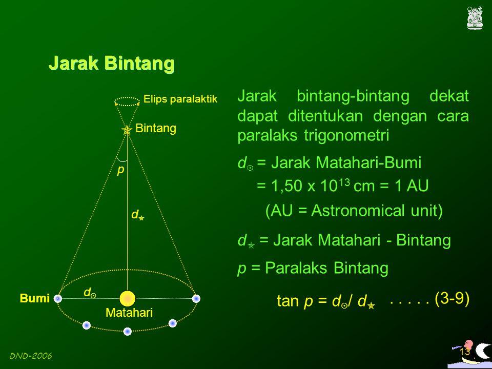 DND-2006 13 Bumi Jarak Bintang Jarak bintang-bintang dekat dapat ditentukan dengan cara paralaks trigonometri  Bintang Matahari p dd dd Elips par