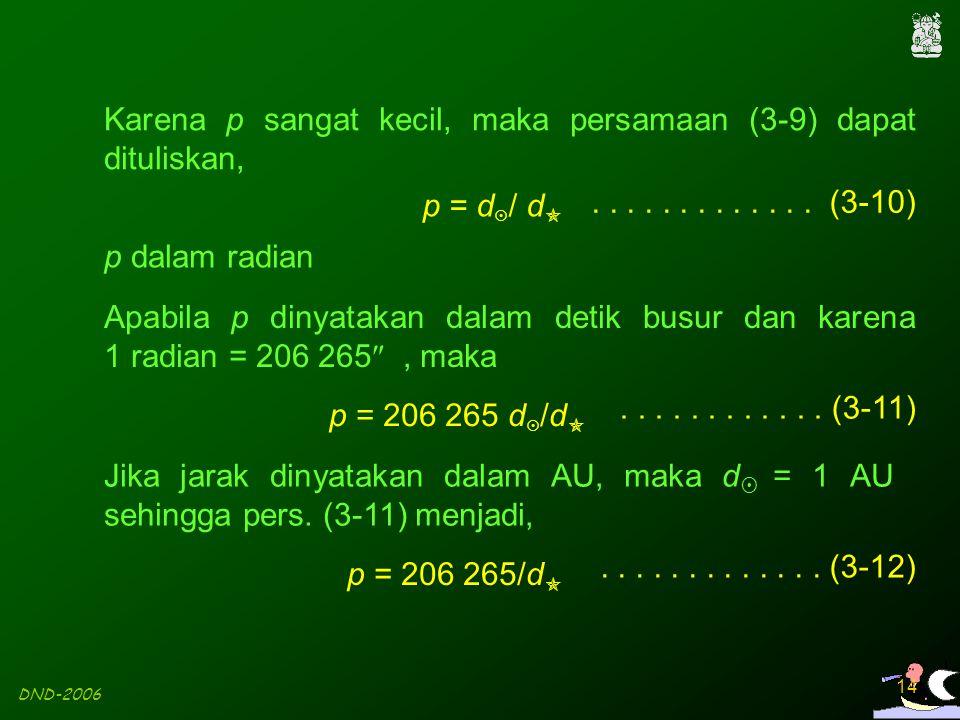DND-2006 14 Karena p sangat kecil, maka persamaan (3-9) dapat dituliskan, p = d  / d ............. (3-10) p dalam radian Apabila p dinyatakan dalam