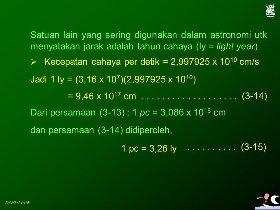 DND-2006 16 Satuan lain yang sering digunakan dalam astronomi utk menyatakan jarak adalah tahun cahaya (ly = light year)  Kecepatan cahaya per detik
