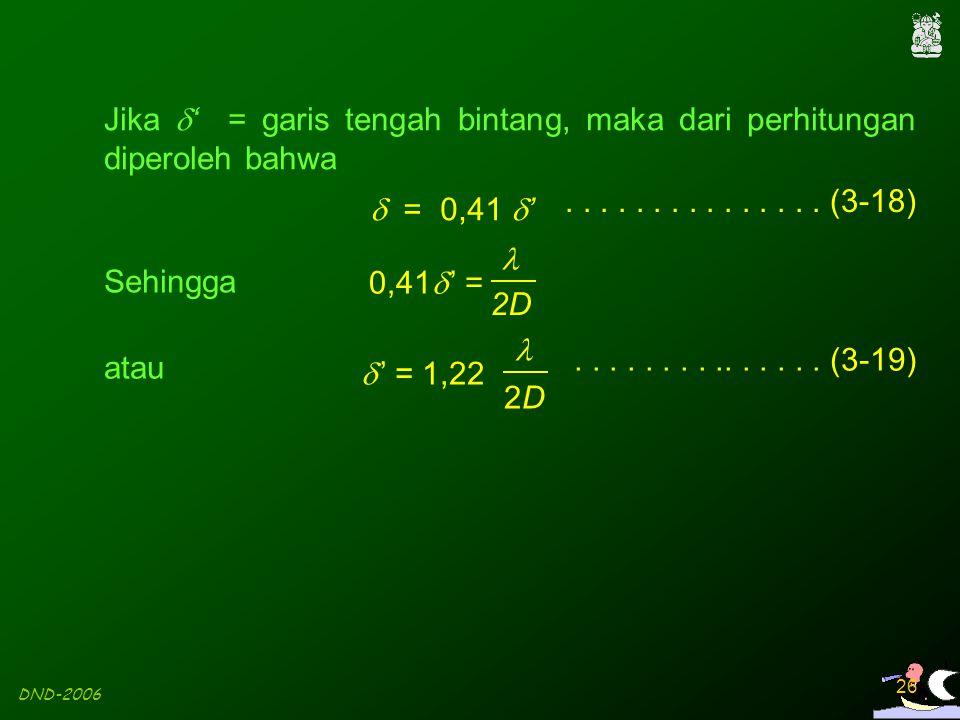 DND-2006 26 Jika  ' = garis tengah bintang, maka dari perhitungan diperoleh bahwa  = 0,41  ' Sehingga atau............... (3-18)............... (3-