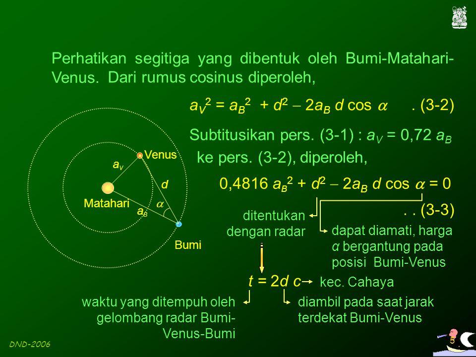 DND-2006 5  a V 2 = a B 2 + d 2  2a B d cos  Subtitusikan pers. (3-1) : a V = 0,72 a B Venus Matahari Bumi d aVaV aBaB. (3-2).. (3-3) dapat diamati