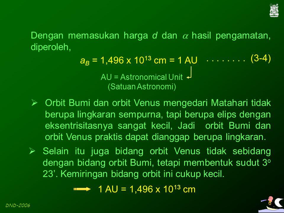 DND-2006 6 a B = 1,496 x 10 13 cm = 1 AU AU = Astronomical Unit (Satuan Astronomi)........ (3-4) Dengan memasukan harga d dan  hasil pengamatan, dipe