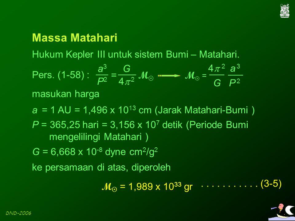 DND-2006 7 Massa Matahari = M  a3a3 P2P2 G 4 24 2 Pers. (1-58) : Hukum Kepler III untuk sistem Bumi – Matahari. 4 24 2 a 3a 3 P 2P 2 G M  = masu