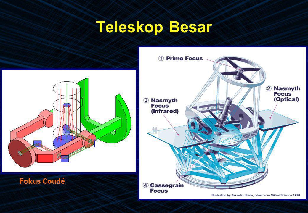 Teleskop Besar Fokus Coudé