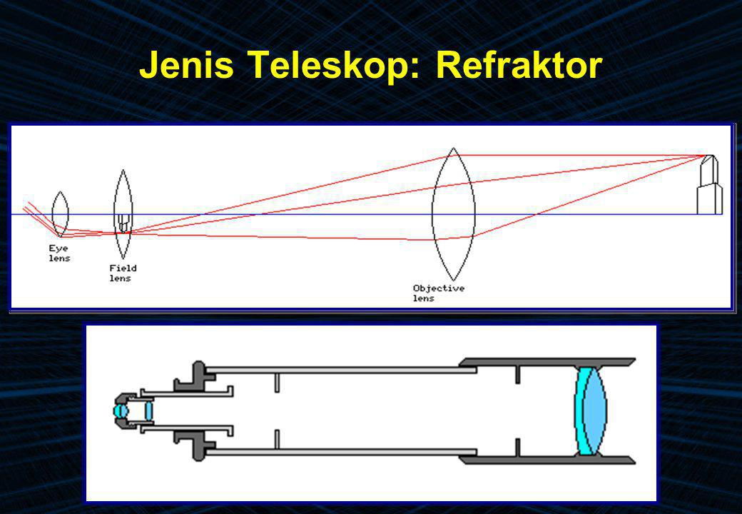 Jenis Teleskop: Refraktor