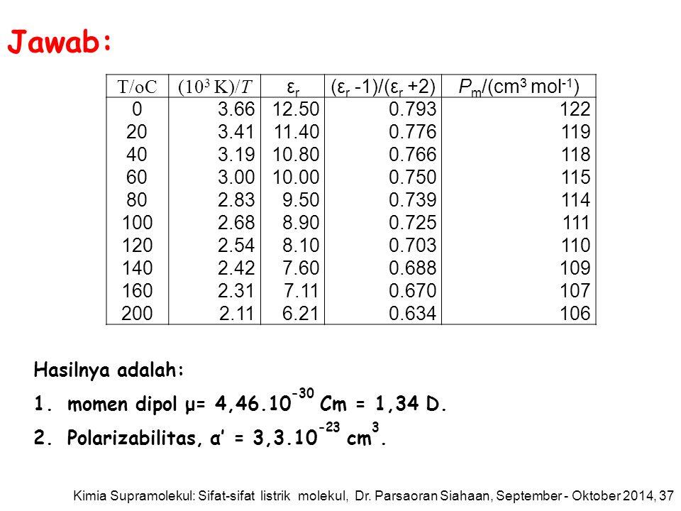 Jawab: Hasilnya adalah: 1.momen dipol μ= 4,46.10 -30 Cm = 1,34 D.
