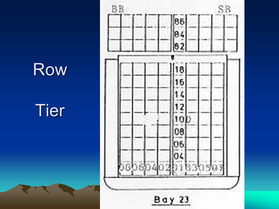 Row Tier