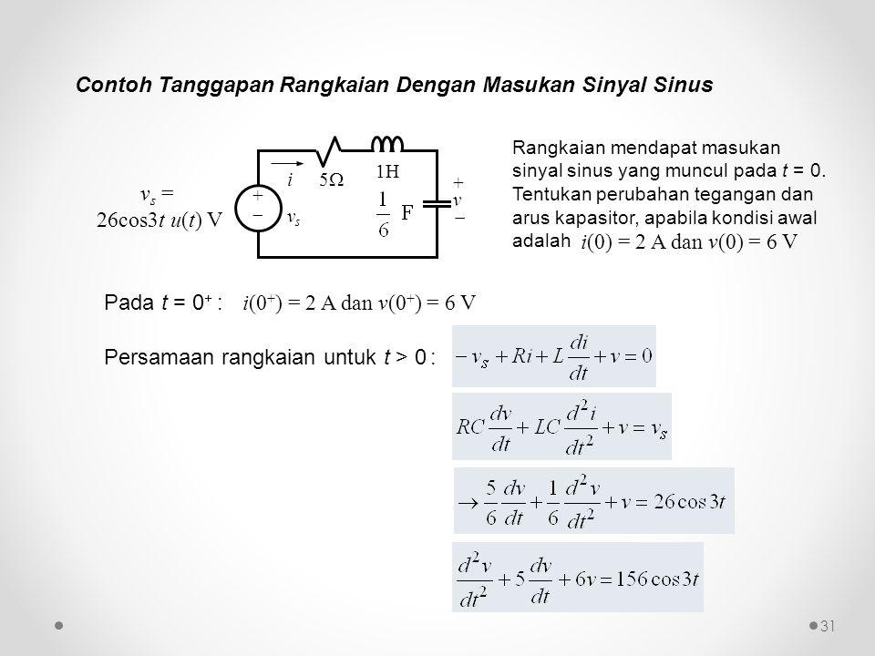 Contoh Tanggapan Rangkaian Dengan Masukan Sinyal Sinus ++ 55 1H i v s +v+v v s = 26cos3t u(t) V i(0) = 2 A dan v(0) = 6 V Rangkaian mendapat mas