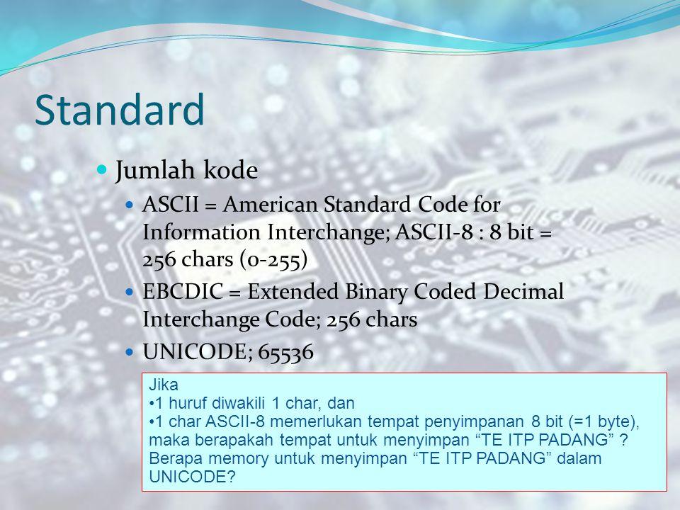 Satuan 1 Byte = 8 bit 1 Kilobyte (KB) = 1024 Byte 1 Megabyte (MB)=1024 KB 1 Gigabyte (GB) = 1024 MB 1 Terabyte (TB) = 1024 GB bites.