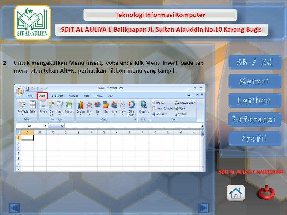 Teknologi Informasi Komputer SDIT AL AULIYA 1 Balikpapan Jl. Sultan Alauddin No.10 Karang Bugis 2.Untuk mengaktifkan Menu Insert, coba anda klik Menu