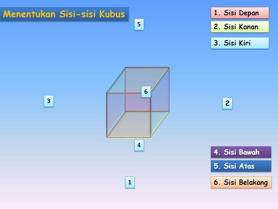 1 1 2 2 3 3 4 4 5 5 6 6 Menentukan Sisi-sisi Kubus 1.