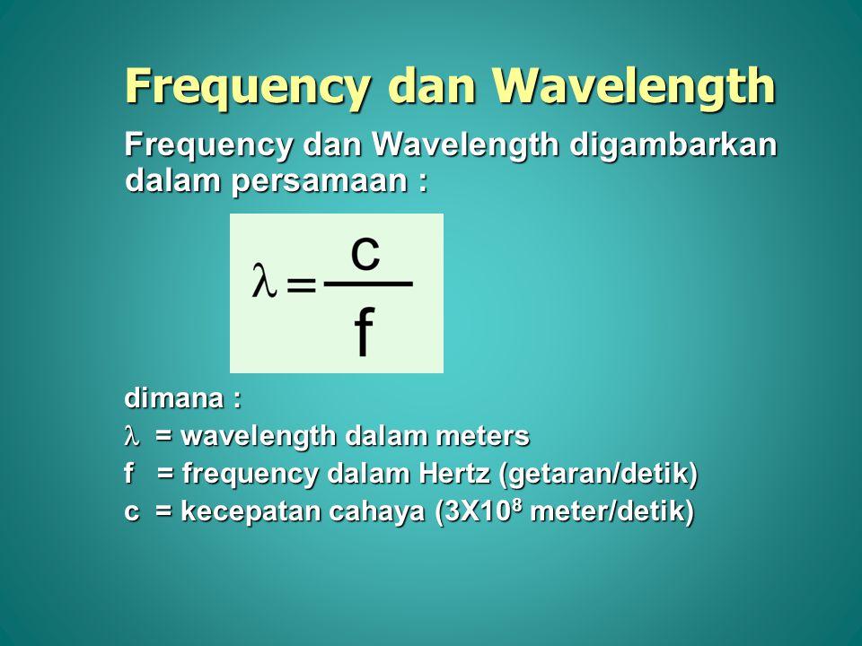 Frequency dan Wavelength digambarkan dalam persamaan : dimana : = wavelength dalam meters = wavelength dalam meters f = frequency dalam Hertz (getaran