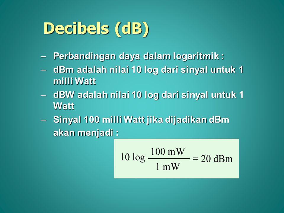 –Perbandingan daya dalam logaritmik : –dBm adalah nilai 10 log dari sinyal untuk 1 milli Watt –dBW adalah nilai 10 log dari sinyal untuk 1 Watt –Sinya