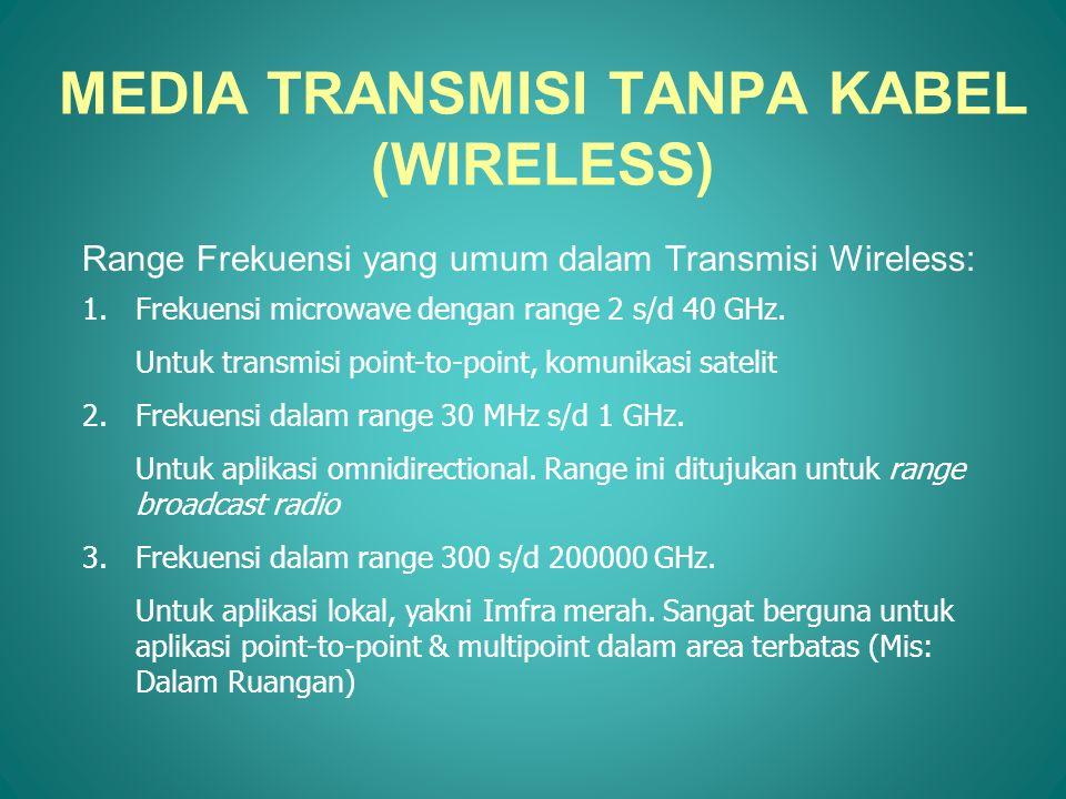 Terestrial Microwave Untuk komunikasi jarak microwave dapat digunakan sebagai data link antar LAN Satelit Microwave Sebuah satelit akan beroperasi pada sejumlah frekuensi band, disebut transponder Broadcast Radio Untuk range frekuensi 30 MHz s/d 1 GHz digunakan juga untuk sejumlah aplikasi data-networking.