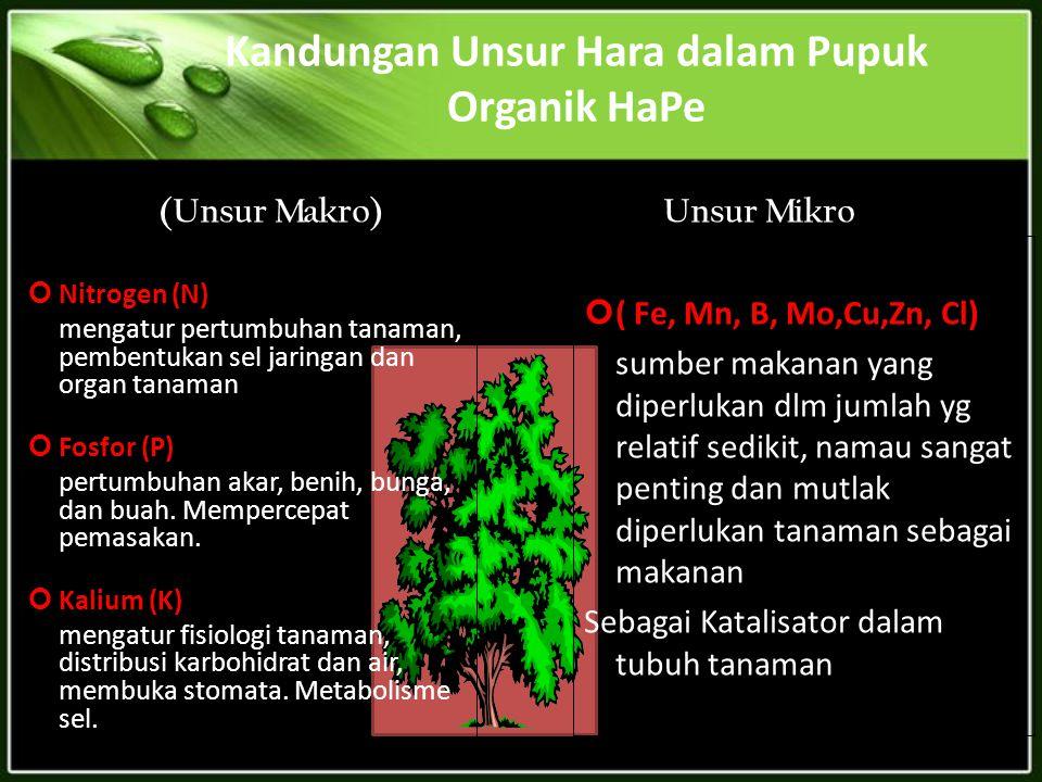 Kandungan Unsur Hara dalam Pupuk Organik HaPe Nitrogen (N) mengatur pertumbuhan tanaman, pembentukan sel jaringan dan organ tanaman Fosfor (P) pertumb