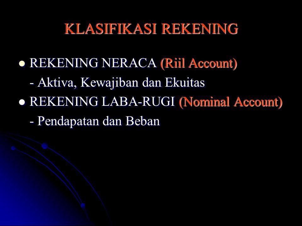 KLASIFIKASI REKENING REKENING NERACA (Riil Account) REKENING NERACA (Riil Account) - Aktiva, Kewajiban dan Ekuitas REKENING LABA-RUGI (Nominal Account) REKENING LABA-RUGI (Nominal Account) - Pendapatan dan Beban