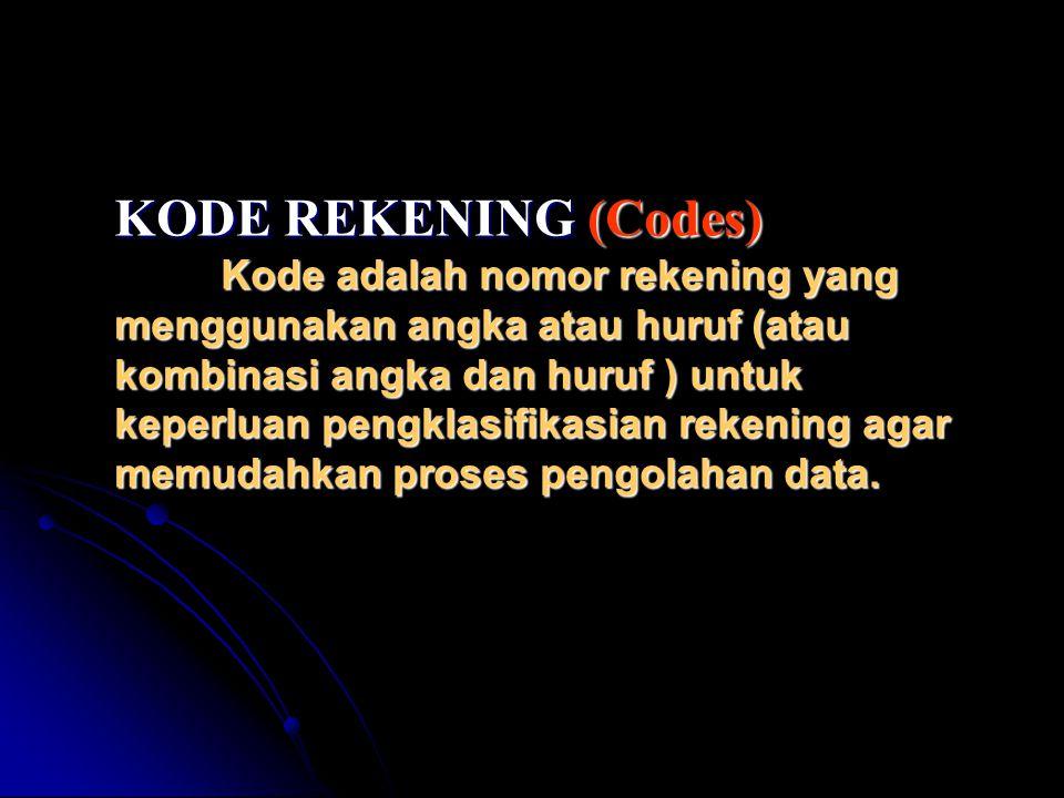 KODE REKENING (Codes) Kode adalah nomor rekening yang menggunakan angka atau huruf (atau kombinasi angka dan huruf ) untuk keperluan pengklasifikasian rekening agar memudahkan proses pengolahan data.