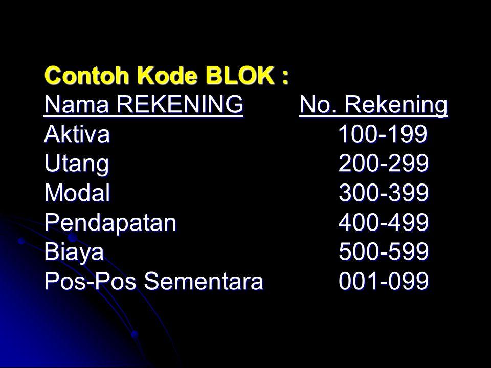 Contoh Kode BLOK : Nama REKENING No. Rekening Aktiva 100-199 Utang200-299 Modal300-399 Pendapatan400-499 Biaya500-599 Pos-Pos Sementara001-099