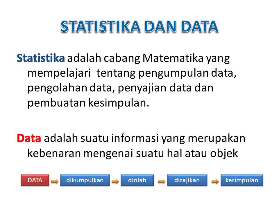 DATA dikumpulkan diolah disajikan kesimpulan