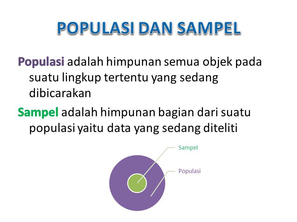 Sampel Populasi