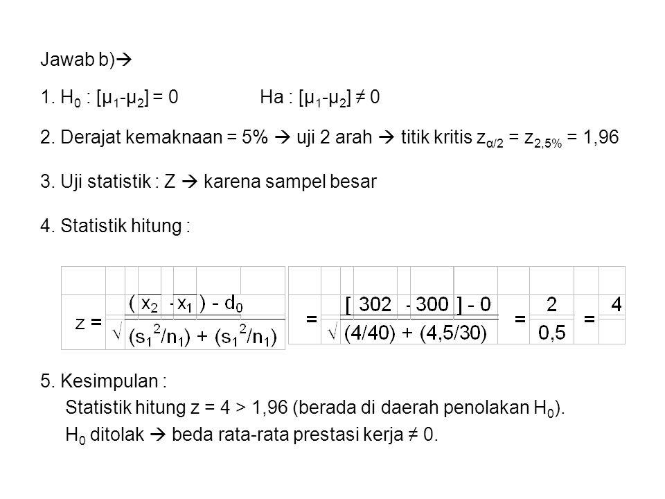 Jawab b)  1. H 0 : [μ 1 -μ 2 ] = 0 Ha : [μ 1 -μ 2 ] ≠ 0 2. Derajat kemaknaan = 5%  uji 2 arah  titik kritis z α/2 = z 2,5% = 1,96 3. Uji statistik