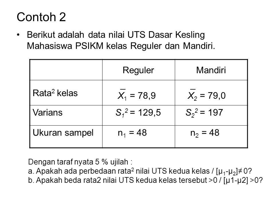 Contoh 2 Berikut adalah data nilai UTS Dasar Kesling Mahasiswa PSIKM kelas Reguler dan Mandiri. RegulerMandiri Rata 2 kelas _ X 1 = 78,9 _ X 2 = 79,0