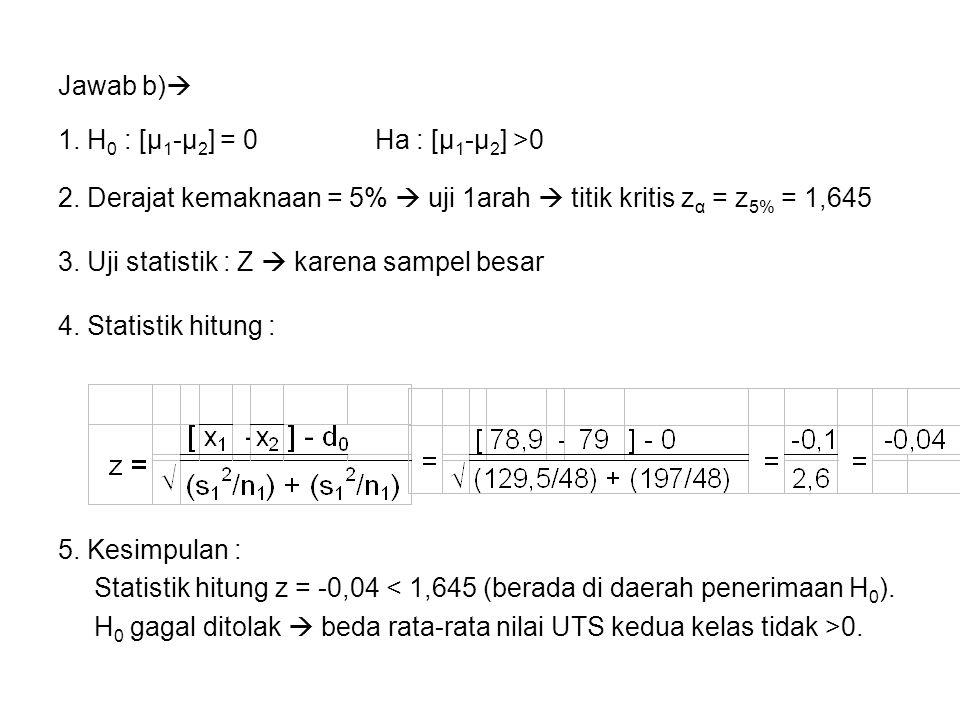 Jawab b)  1. H 0 : [μ 1 -μ 2 ] = 0 Ha : [μ 1 -μ 2 ] >0 2. Derajat kemaknaan = 5%  uji 1arah  titik kritis z α = z 5% = 1,645 3. Uji statistik : Z 