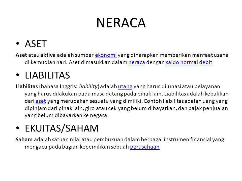 NERACA ASET Aset atau aktiva adalah sumber ekonomi yang diharapkan memberikan manfaat usaha di kemudian hari. Aset dimasukkan dalam neraca dengan sald